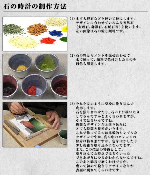 石の時計の制作方法